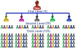 5x5-matrix-mlm-compensation-plan