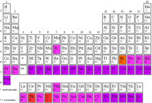 441px-Periodic_table,_good_SVG.svg