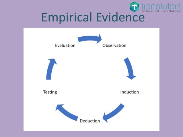 empirical-evidence-eonomics-1-638